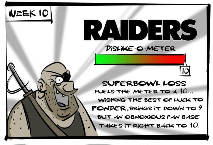 Matt Engstrom Vikings Illustrations Raiders Dislike-O-Meter